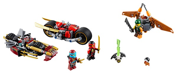 Lego wikipdia autos post - Voiture ninjago ...